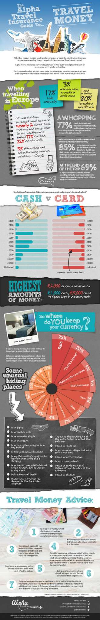 Infographic_Travel_Money
